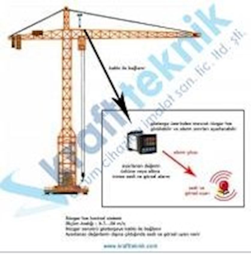Electronic Wind Speed Warning System for Tower Cranes