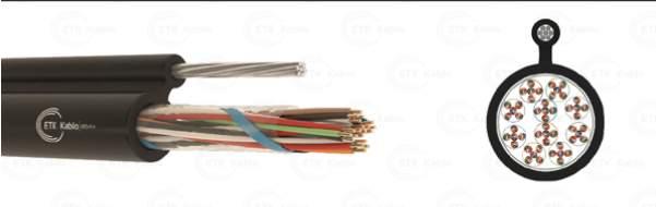 KPD-P-A - PD-P-A Communication Cables