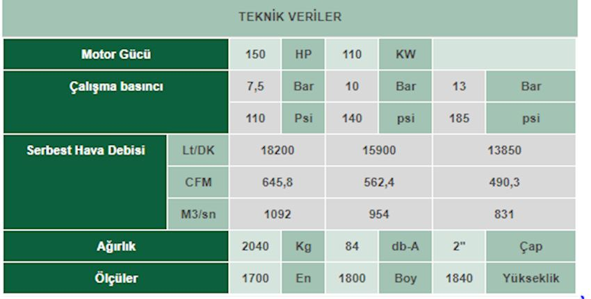VEK 150 Screw Compressor With İnverter