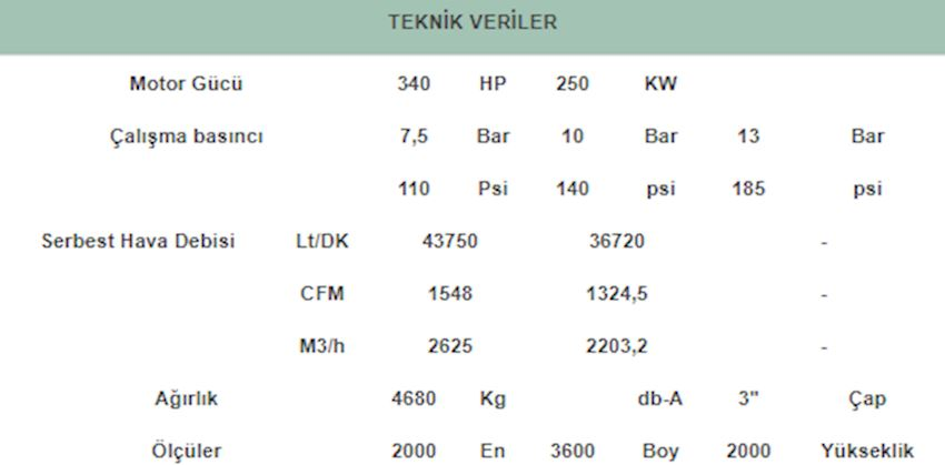 VEK 340 Screw Compressor With İnverter