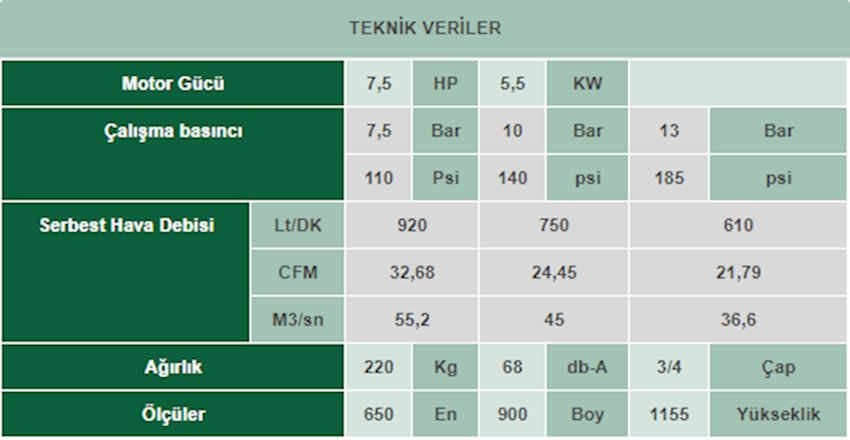 VEK 7,5 Screw Compressor With İnverter