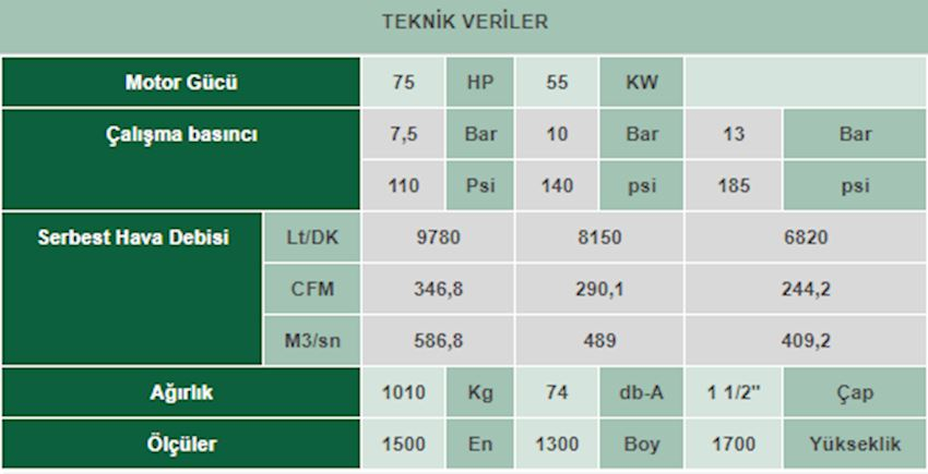 VEK 75 Screw Compressor With İnverter